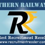 Southern Railway Result 2019